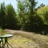 Peaceful campsite close to CBD